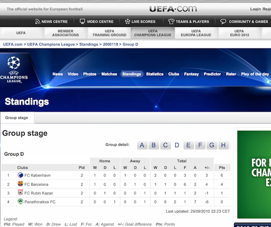 FC Uefa 2010